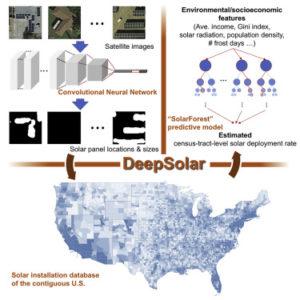 deepsolar machine IA apprentissage solaire base de données